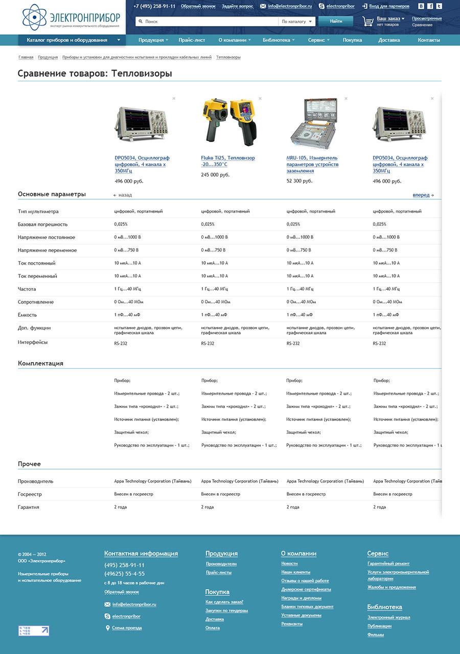 Интересующие приборы из одной категории можно сравнить